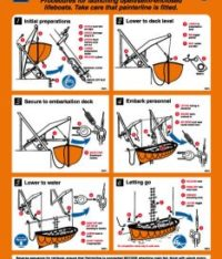 Lifeboat Launching, Open/Semi-Enclosed Poster