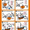 Lifeboat Launching Fully Enclosed Poster
